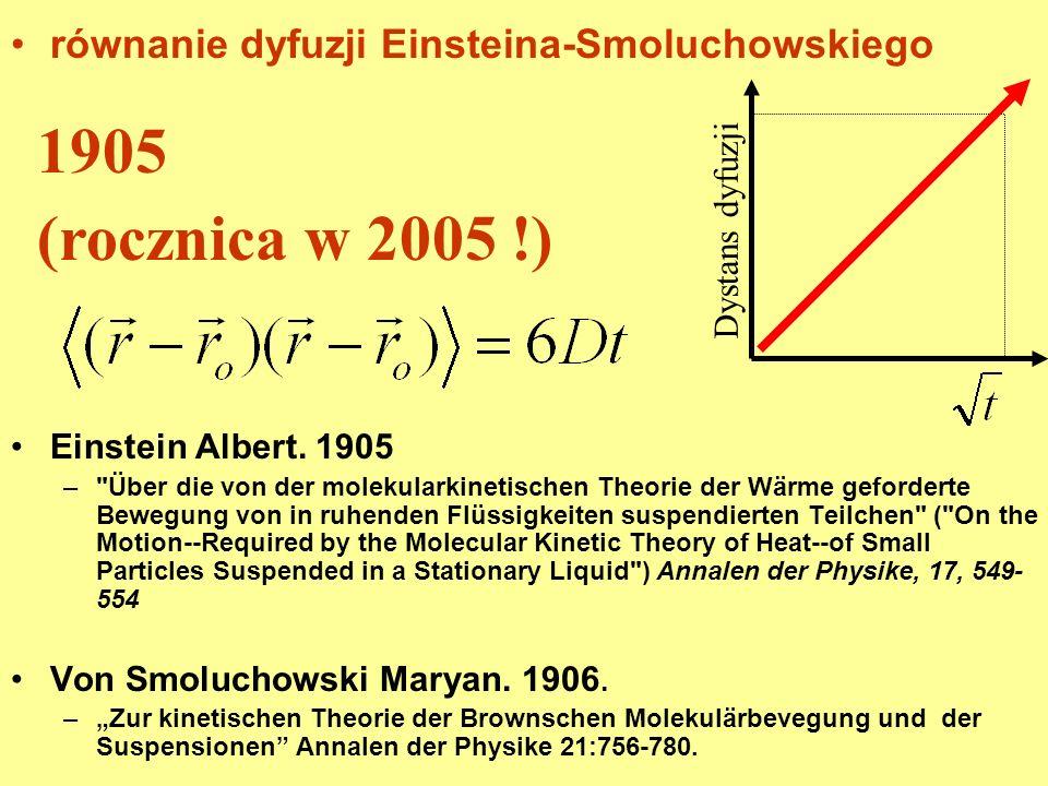 1905 (rocznica w 2005 !) równanie dyfuzji Einsteina-Smoluchowskiego