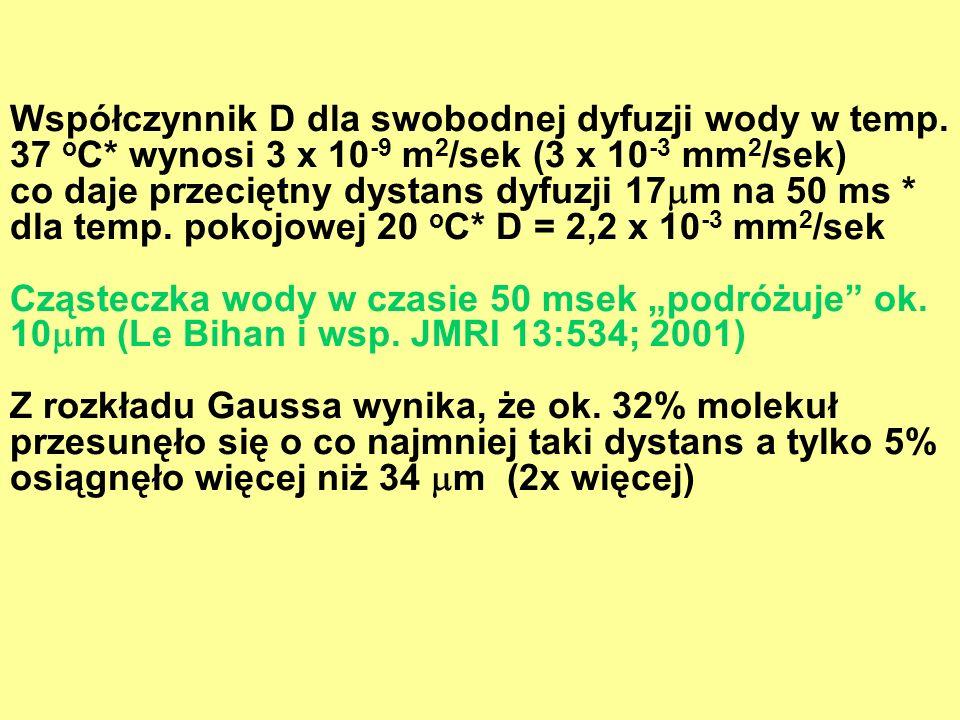 Współczynnik D dla swobodnej dyfuzji wody w temp. 37 oC