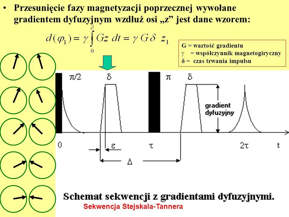 """Przesunięcie fazy magnetyzacji poprzecznej wywołane gradientem dyfuzyjnym wzdłuż osi """"z jest dane wzorem:"""