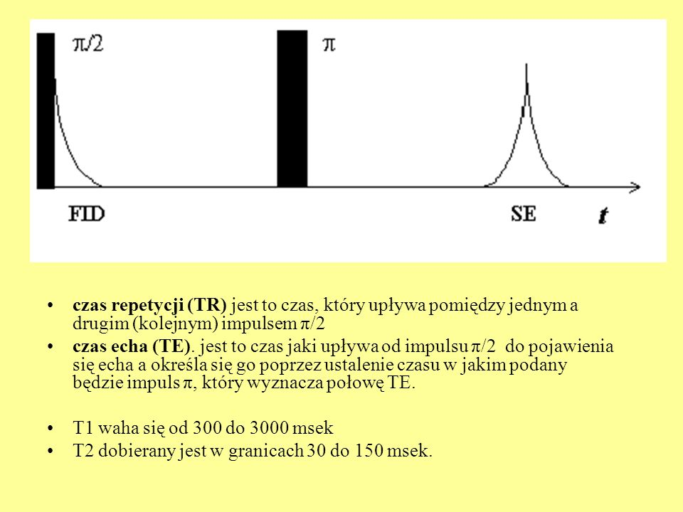 czas repetycji (TR) jest to czas, który upływa pomiędzy jednym a drugim (kolejnym) impulsem π/2