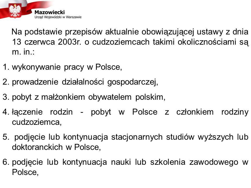 wykonywanie pracy w Polsce, prowadzenie działalności gospodarczej,