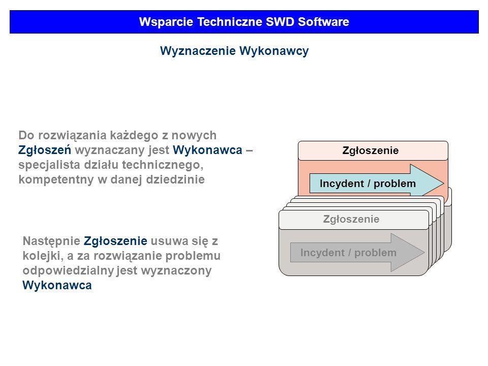 Wsparcie Techniczne SWD Software Wyznaczenie Wykonawcy