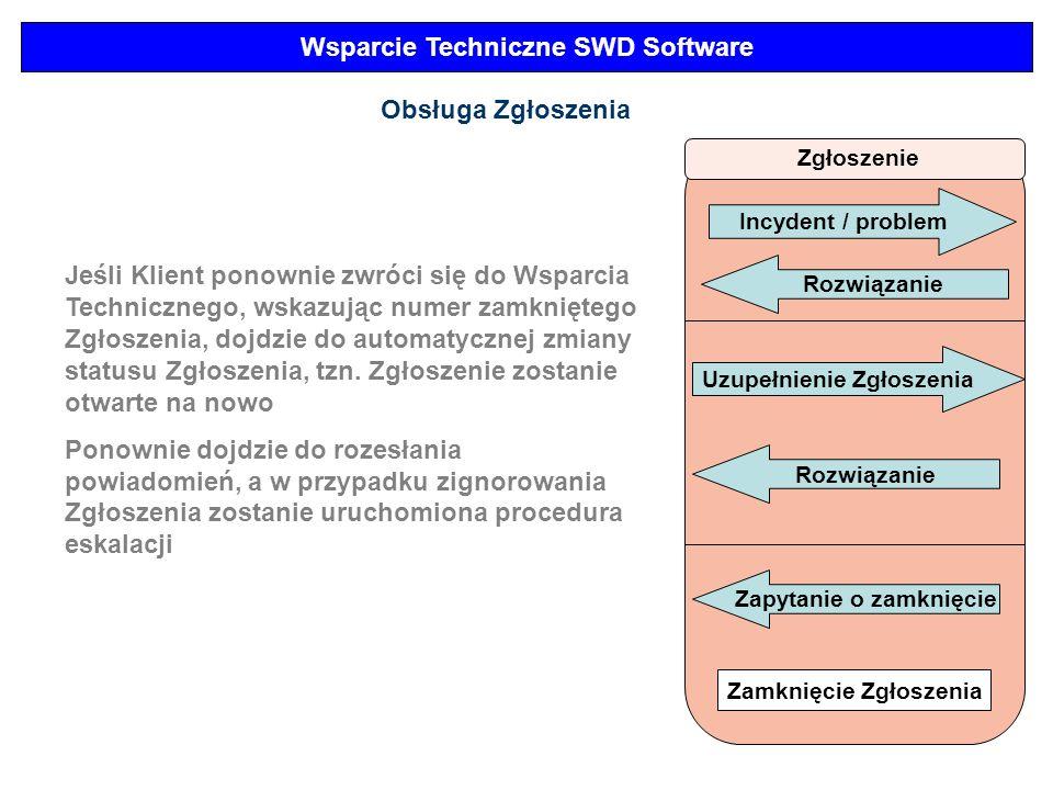 Wsparcie Techniczne SWD Software Obsługa Zgłoszenia