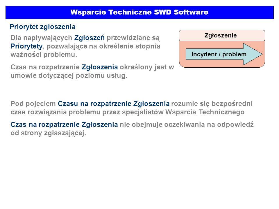 Wsparcie Techniczne SWD Software
