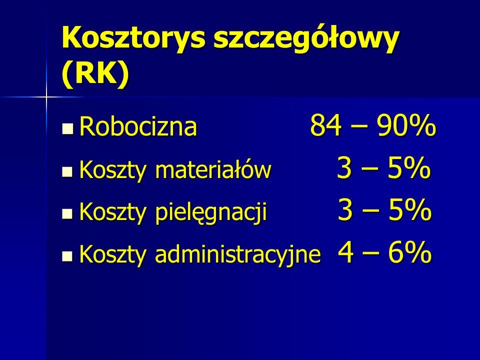 Kosztorys szczegółowy (RK)