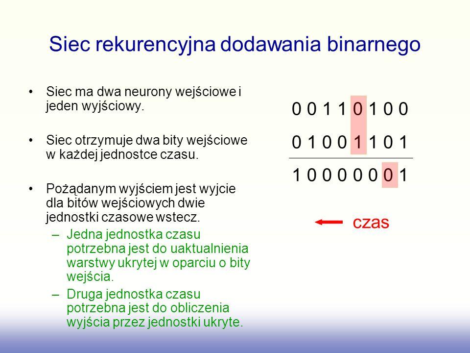 Siec rekurencyjna dodawania binarnego