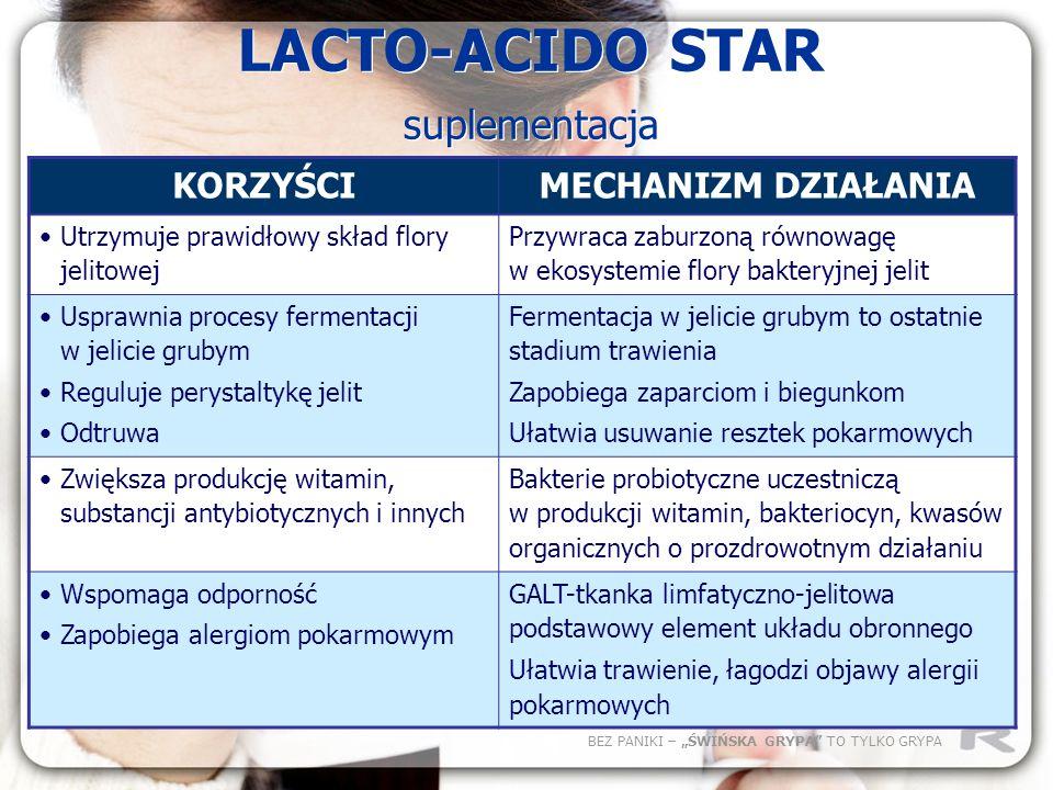 LACTO-ACIDO STAR suplementacja KORZYŚCI MECHANIZM DZIAŁANIA