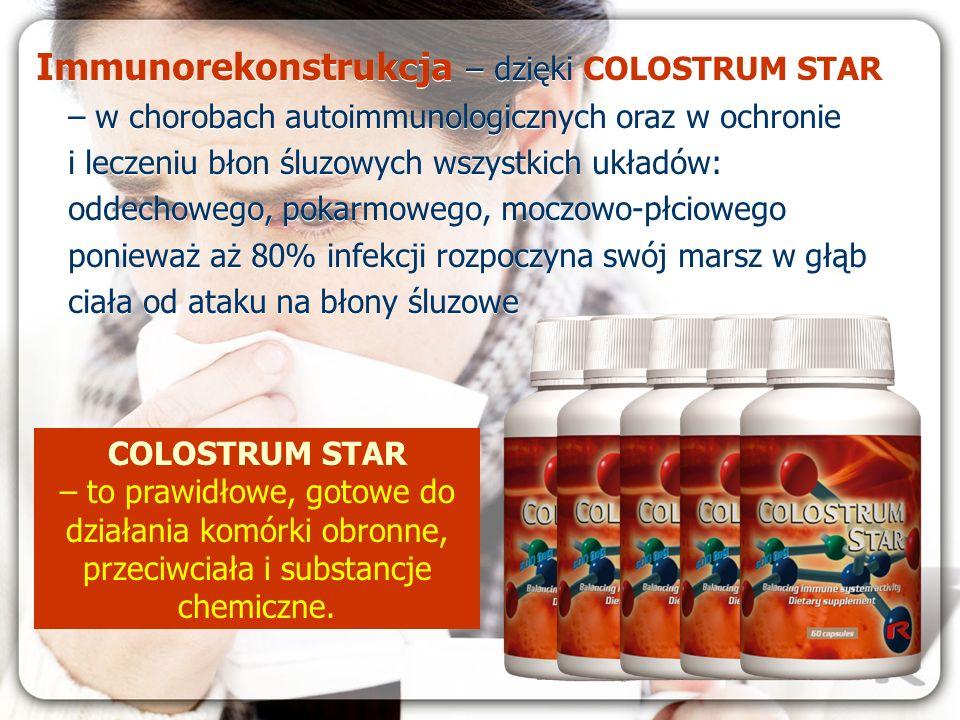 Immunorekonstrukcja – dzięki COLOSTRUM STAR – w chorobach autoimmunologicznych oraz w ochronie i leczeniu błon śluzowych wszystkich układów: oddechowego, pokarmowego, moczowo-płciowego ponieważ aż 80% infekcji rozpoczyna swój marsz w głąb ciała od ataku na błony śluzowe