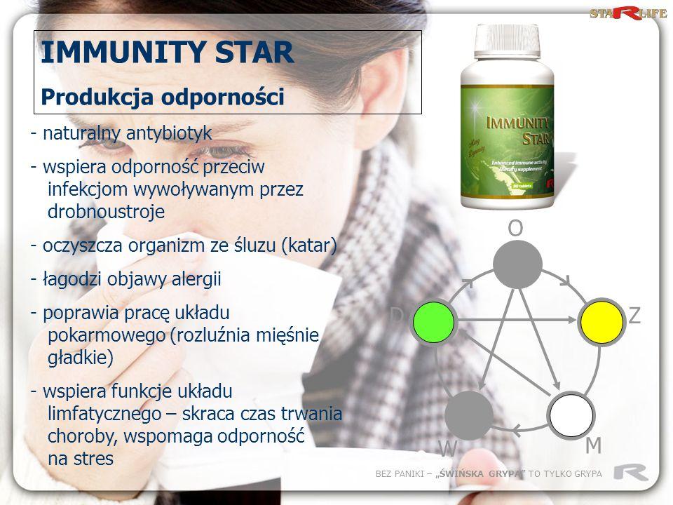 IMMUNITY STAR Produkcja odporności O Z M W D naturalny antybiotyk