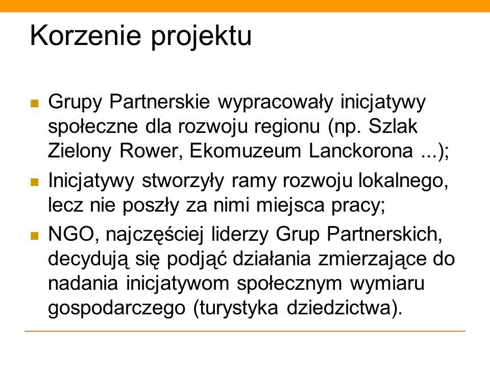 Korzenie projektu Grupy Partnerskie wypracowały inicjatywy społeczne dla rozwoju regionu (np. Szlak Zielony Rower, Ekomuzeum Lanckorona ...);