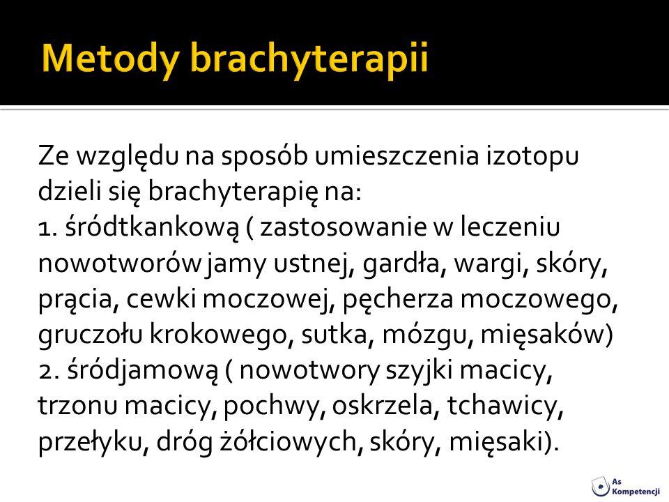 Metody brachyterapii