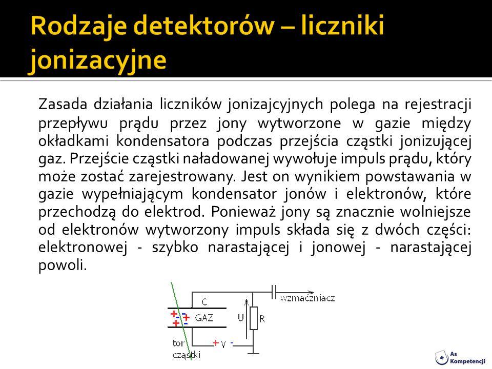 Rodzaje detektorów – liczniki jonizacyjne