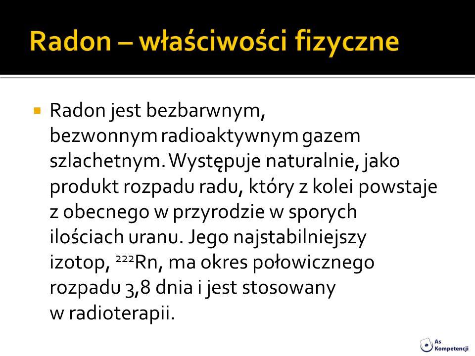 Radon – właściwości fizyczne