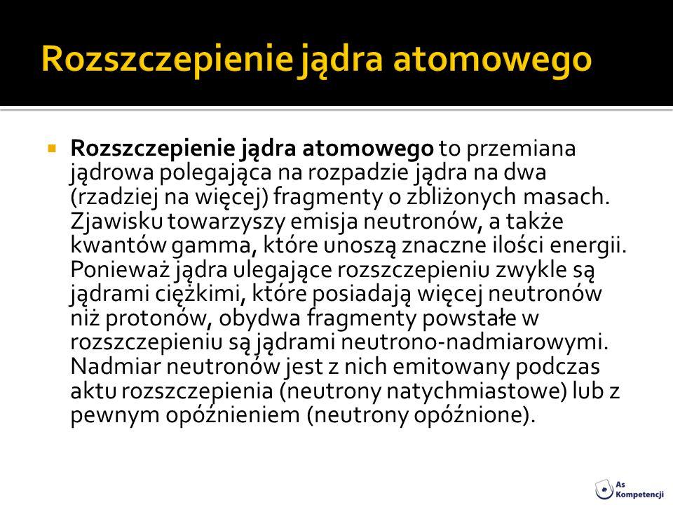 Rozszczepienie jądra atomowego