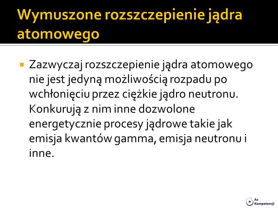 Wymuszone rozszczepienie jądra atomowego
