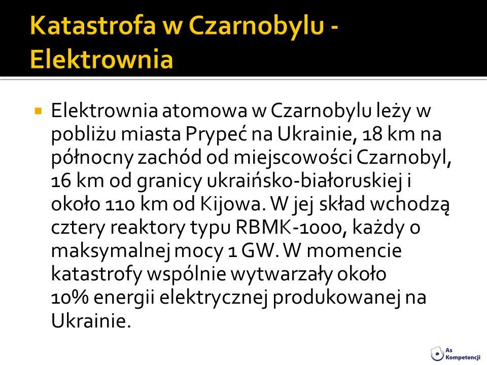 Katastrofa w Czarnobylu - Elektrownia