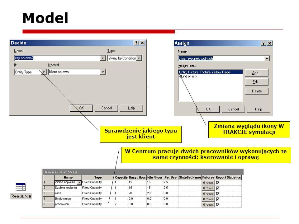 Model Zmiana wyglądu ikony W TRAKCIE symulacji
