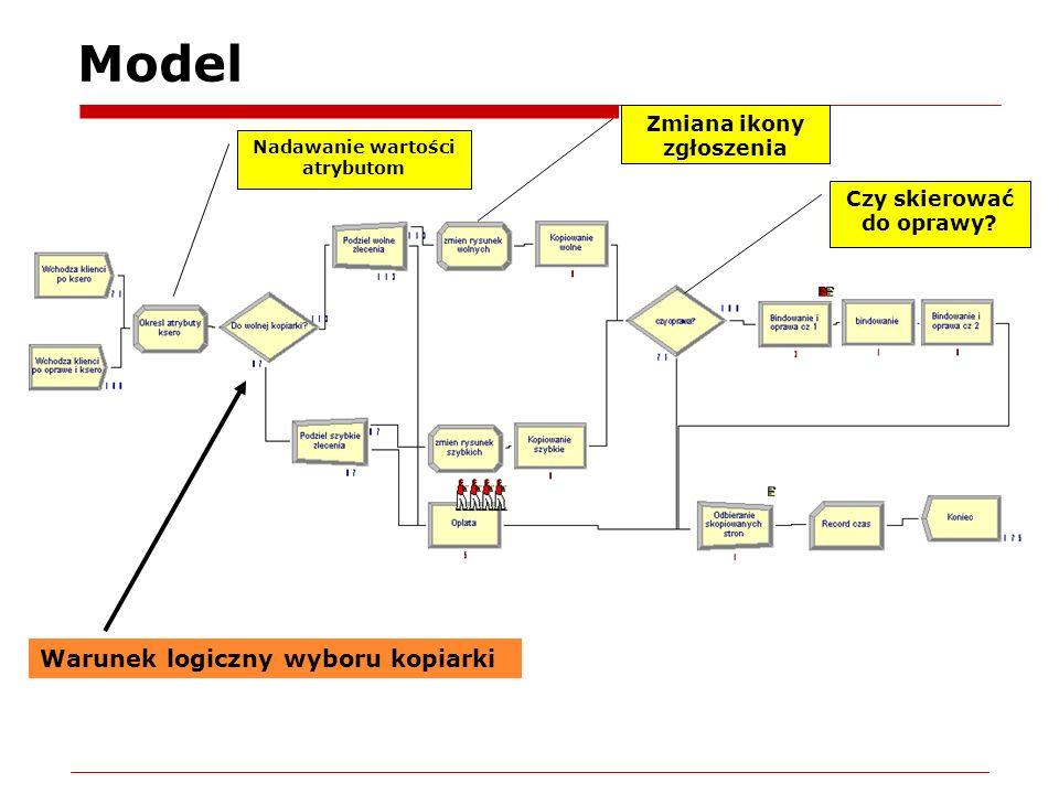 Model Warunek logiczny wyboru kopiarki Zmiana ikony zgłoszenia