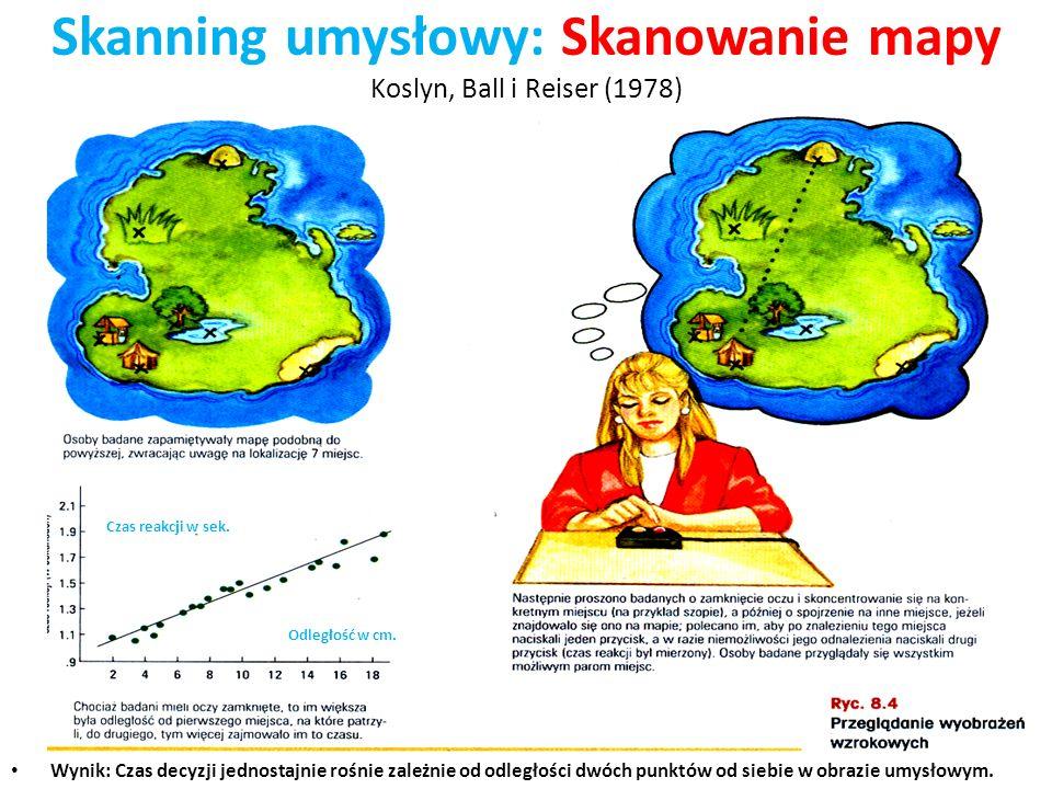Skanning umysłowy: Skanowanie mapy Koslyn, Ball i Reiser (1978)