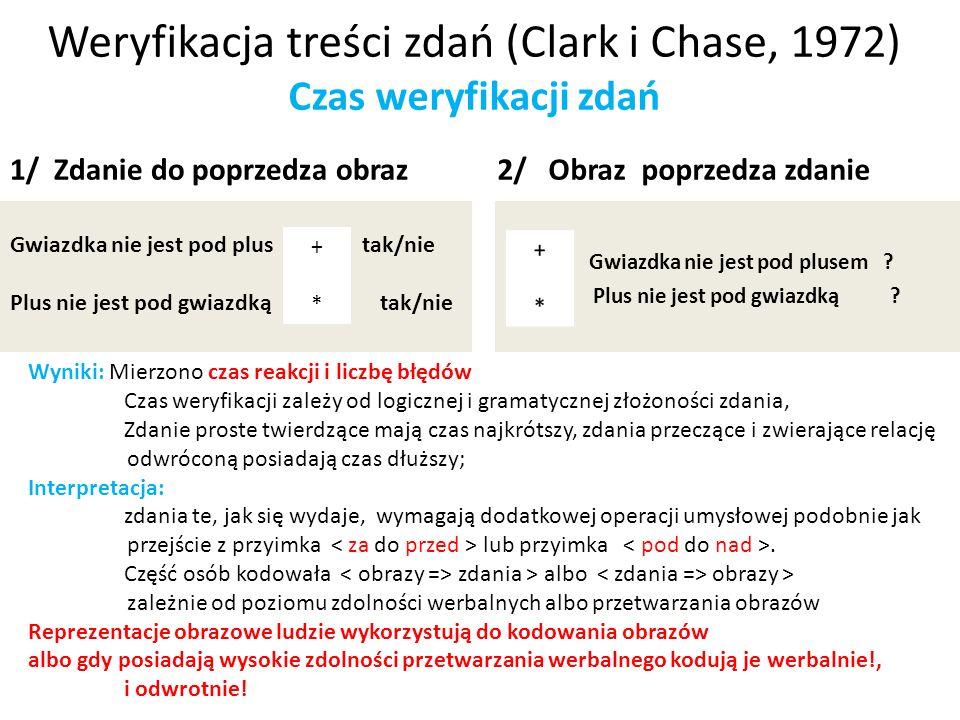 Weryfikacja treści zdań (Clark i Chase, 1972) Czas weryfikacji zdań