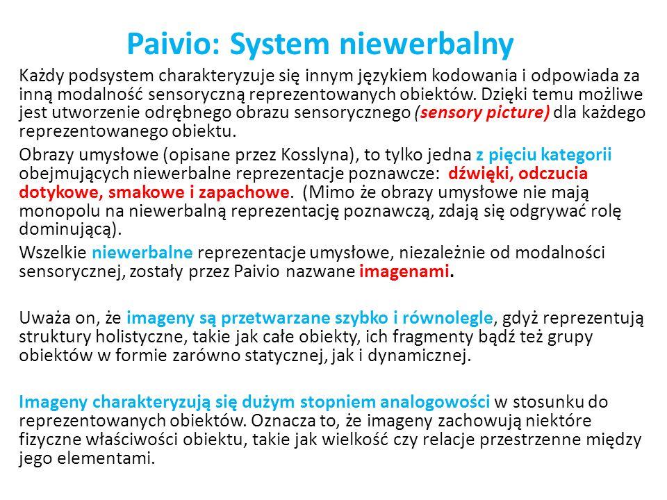 Paivio: System niewerbalny