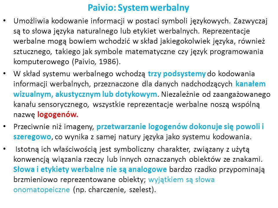 Paivio: System werbalny
