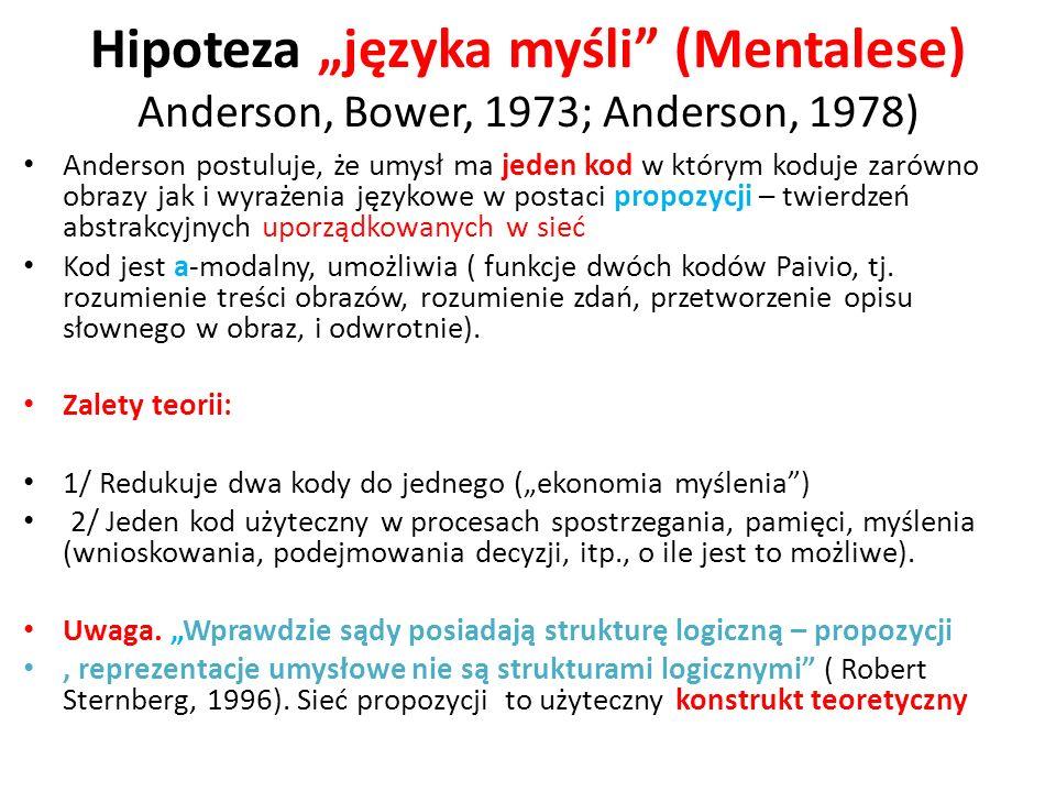 """Hipoteza """"języka myśli (Mentalese) Anderson, Bower, 1973; Anderson, 1978)"""