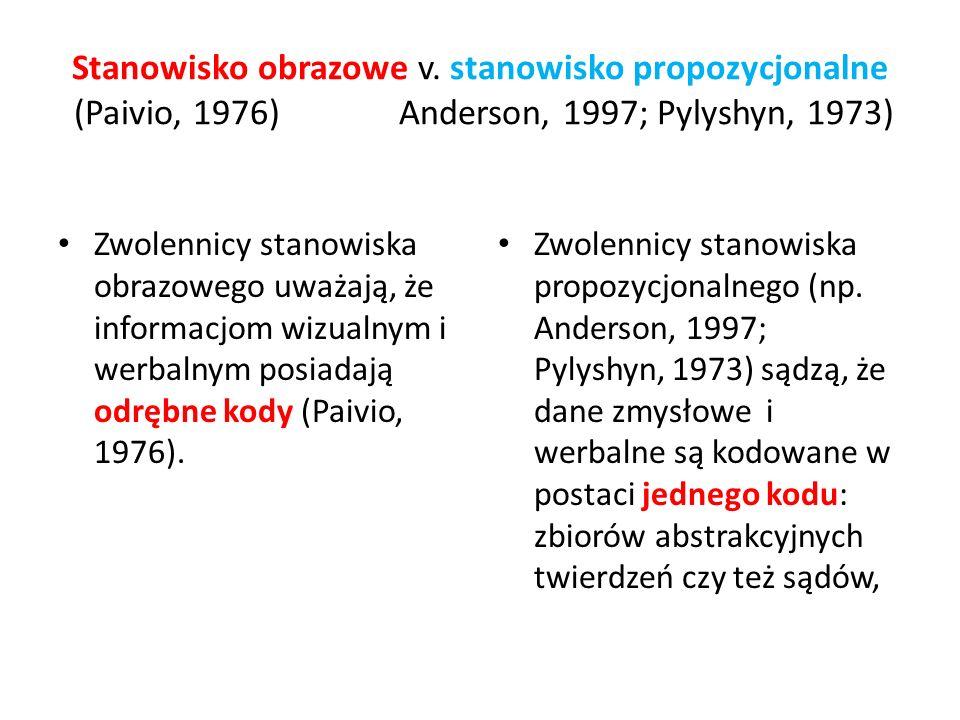 Stanowisko obrazowe v. stanowisko propozycjonalne (Paivio, 1976) Anderson, 1997; Pylyshyn, 1973)