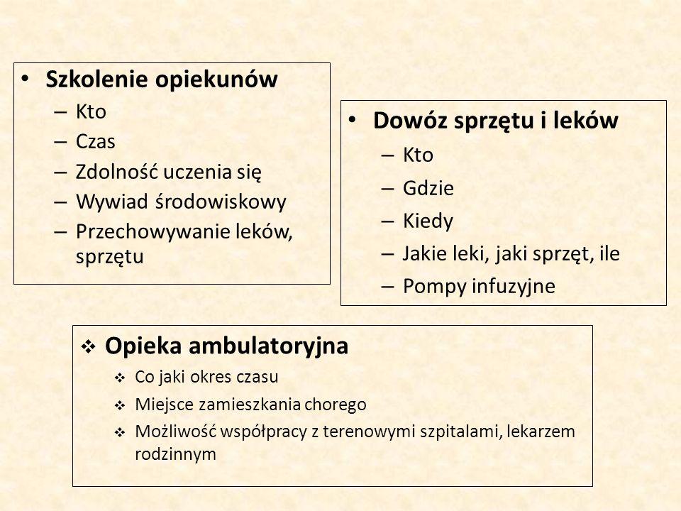 Szkolenie opiekunów Dowóz sprzętu i leków Opieka ambulatoryjna Kto