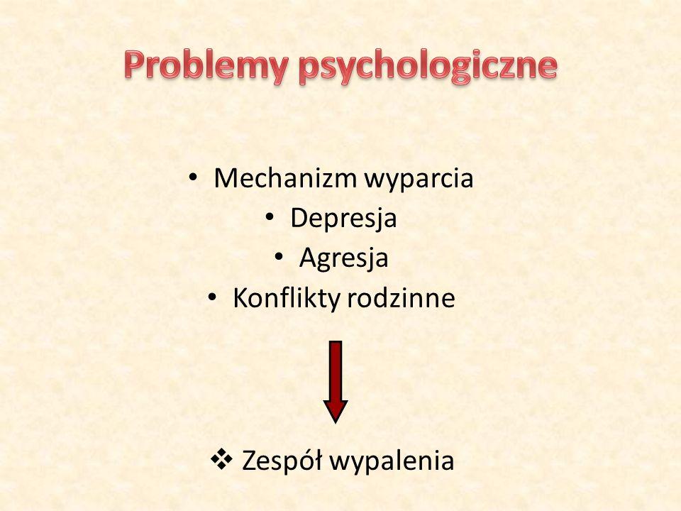 Problemy psychologiczne