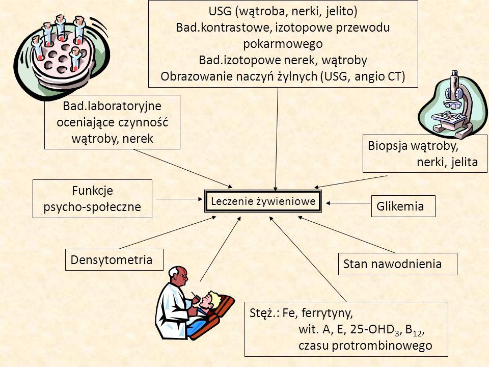 USG (wątroba, nerki, jelito)