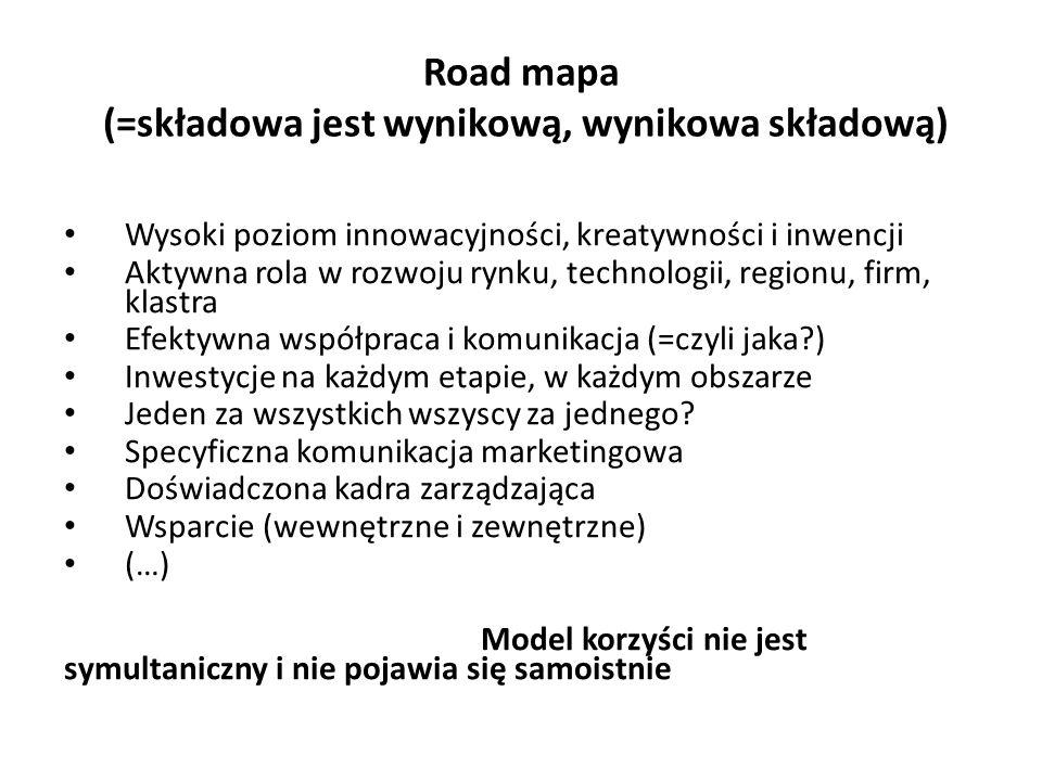Road mapa (=składowa jest wynikową, wynikowa składową)