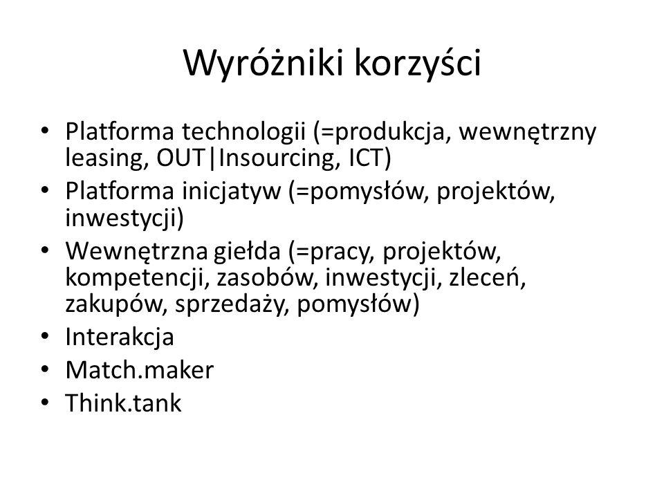 Wyróżniki korzyści Platforma technologii (=produkcja, wewnętrzny leasing, OUT|Insourcing, ICT)