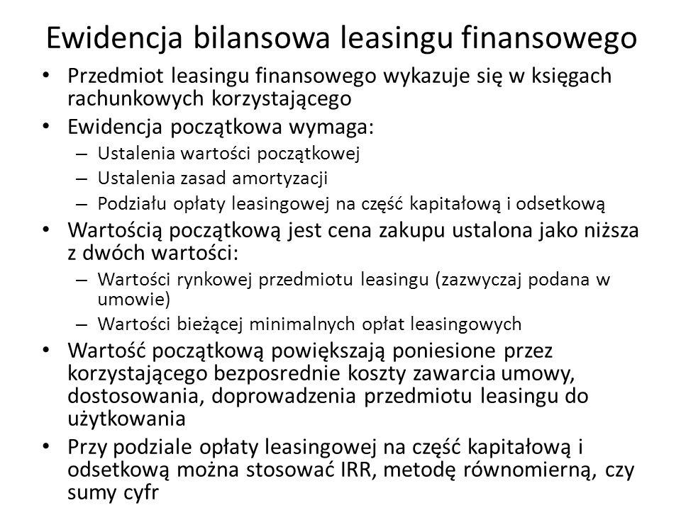 Ewidencja bilansowa leasingu finansowego