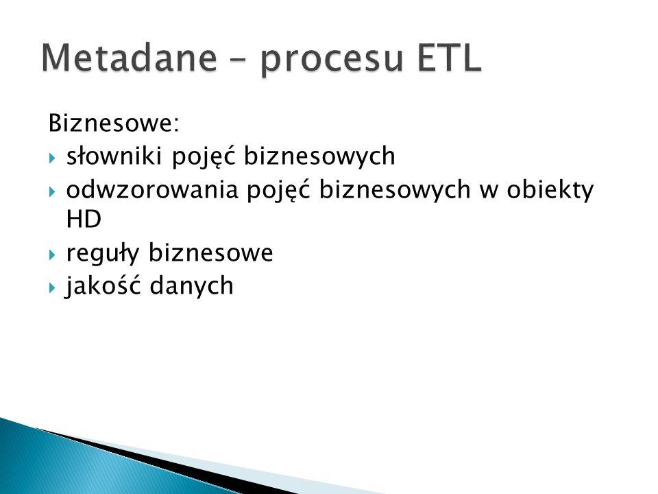 Metadane – procesu ETL Biznesowe: słowniki pojęć biznesowych