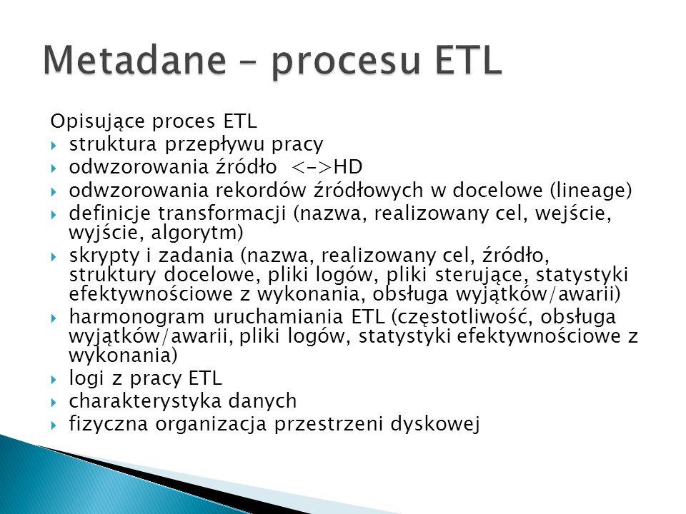 Metadane – procesu ETL Opisujące proces ETL struktura przepływu pracy