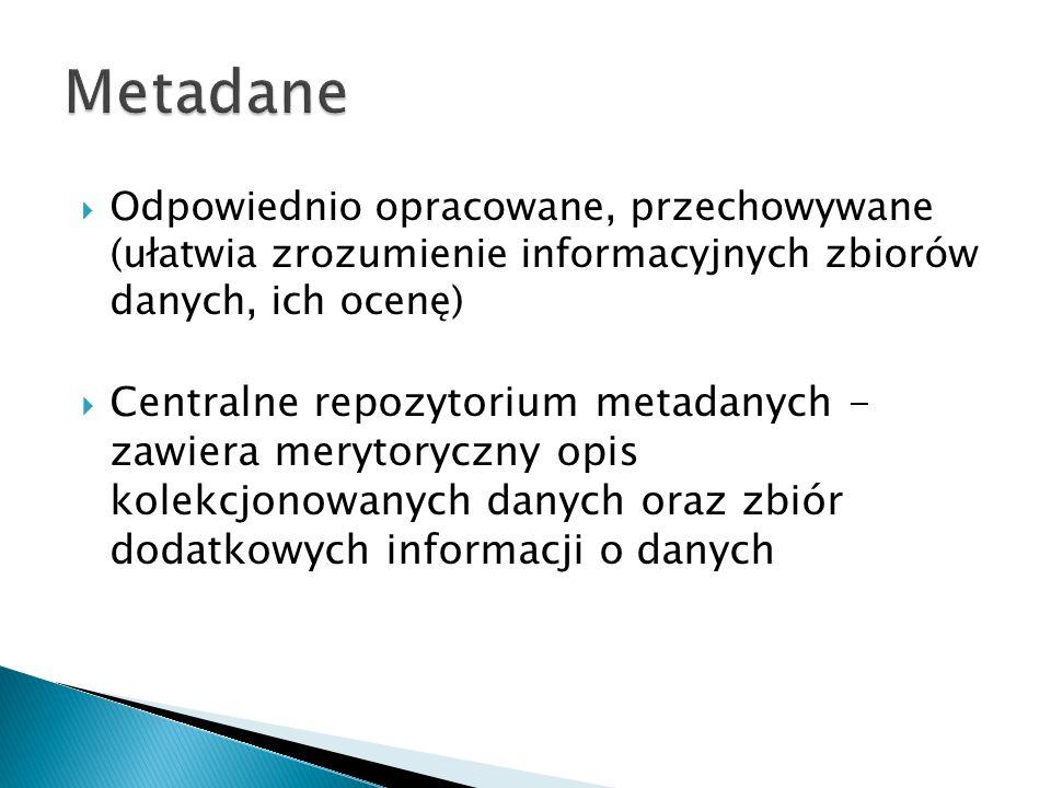 Metadane Odpowiednio opracowane, przechowywane (ułatwia zrozumienie informacyjnych zbiorów danych, ich ocenę)