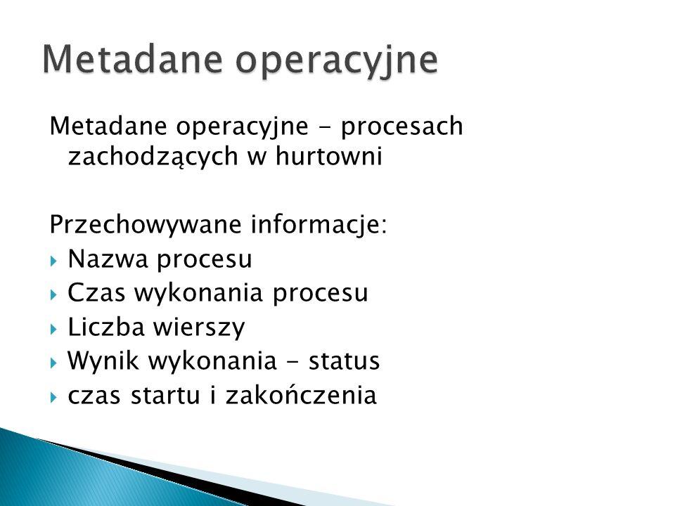 Metadane operacyjne Metadane operacyjne - procesach zachodzących w hurtowni. Przechowywane informacje: