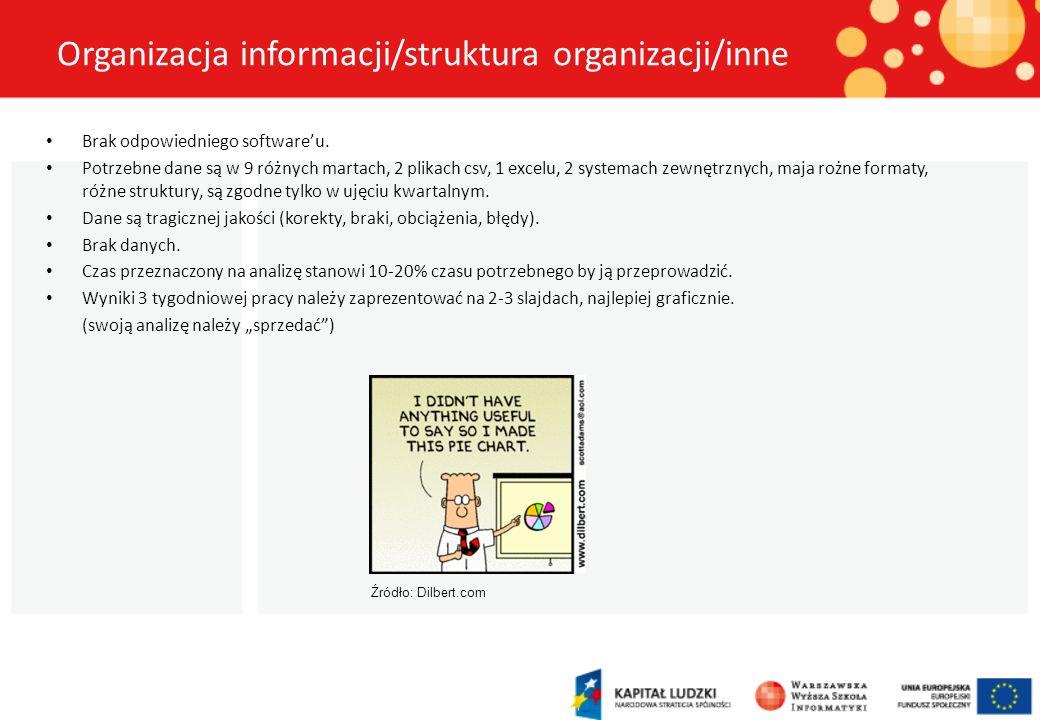 Organizacja informacji/struktura organizacji/inne