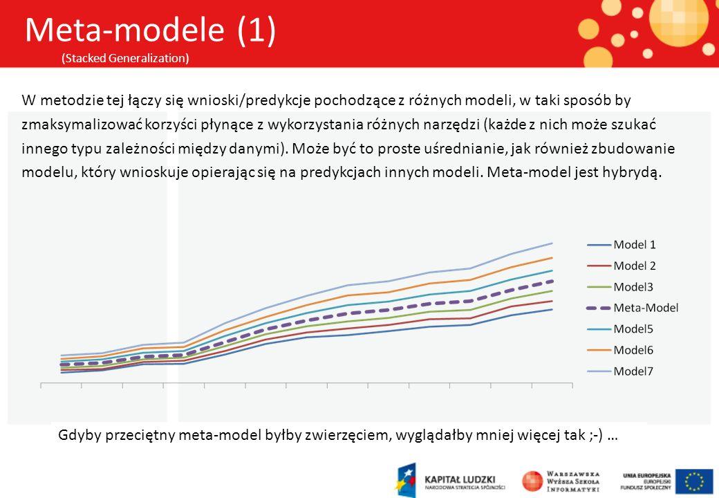 Meta-modele (1) (Stacked Generalization)