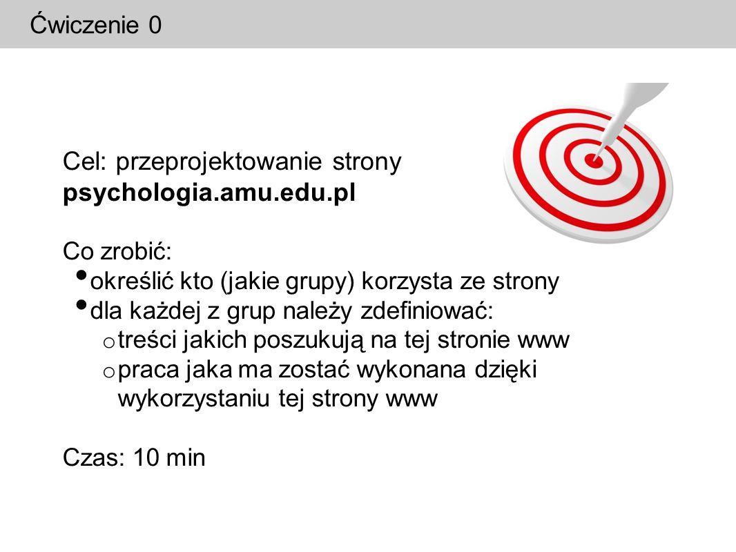 Cel: przeprojektowanie strony psychologia.amu.edu.pl