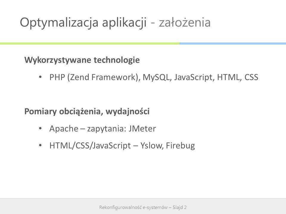 Rekonfigurowalność e-systemów – Slajd 2