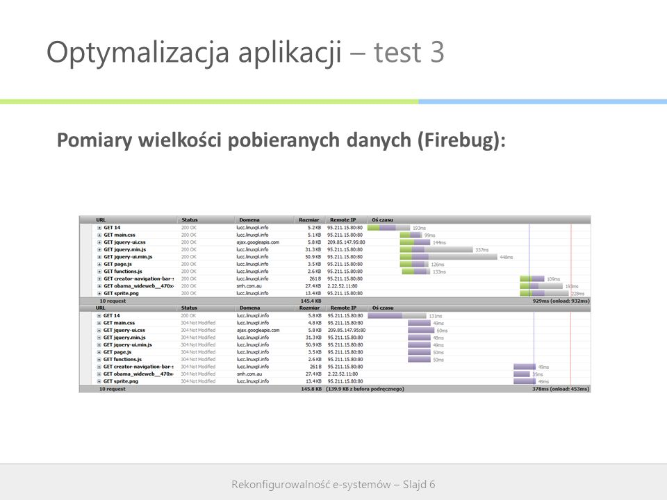 Rekonfigurowalność e-systemów – Slajd 6
