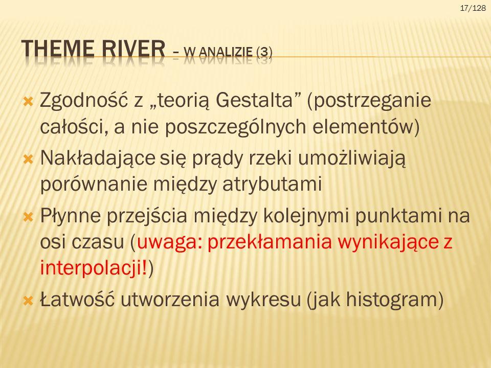 Theme river – w analizie (3)