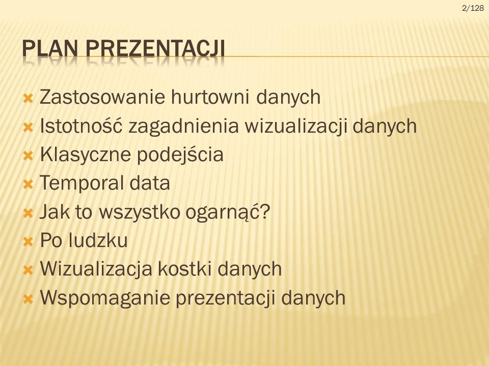 Plan prezentacji Zastosowanie hurtowni danych