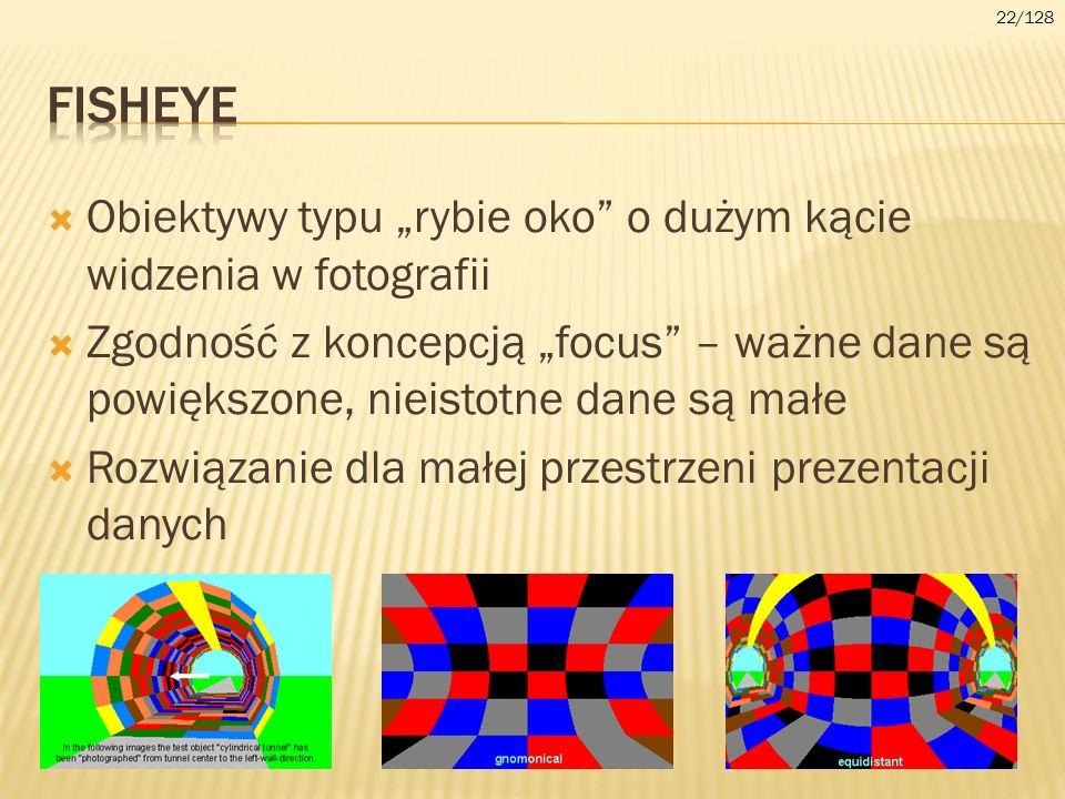 """Fisheye Obiektywy typu """"rybie oko o dużym kącie widzenia w fotografii"""