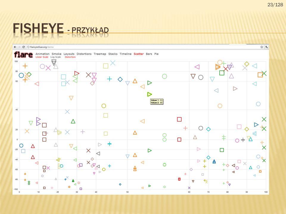 23/128 Fisheye - przykład