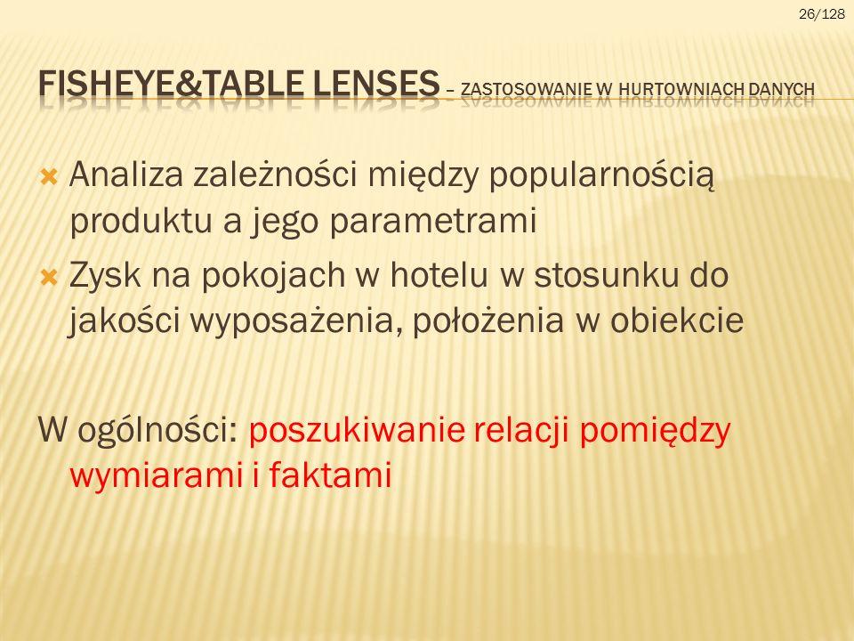 FISHEYE&Table lenses – zastosowanie w hurtowniach danych