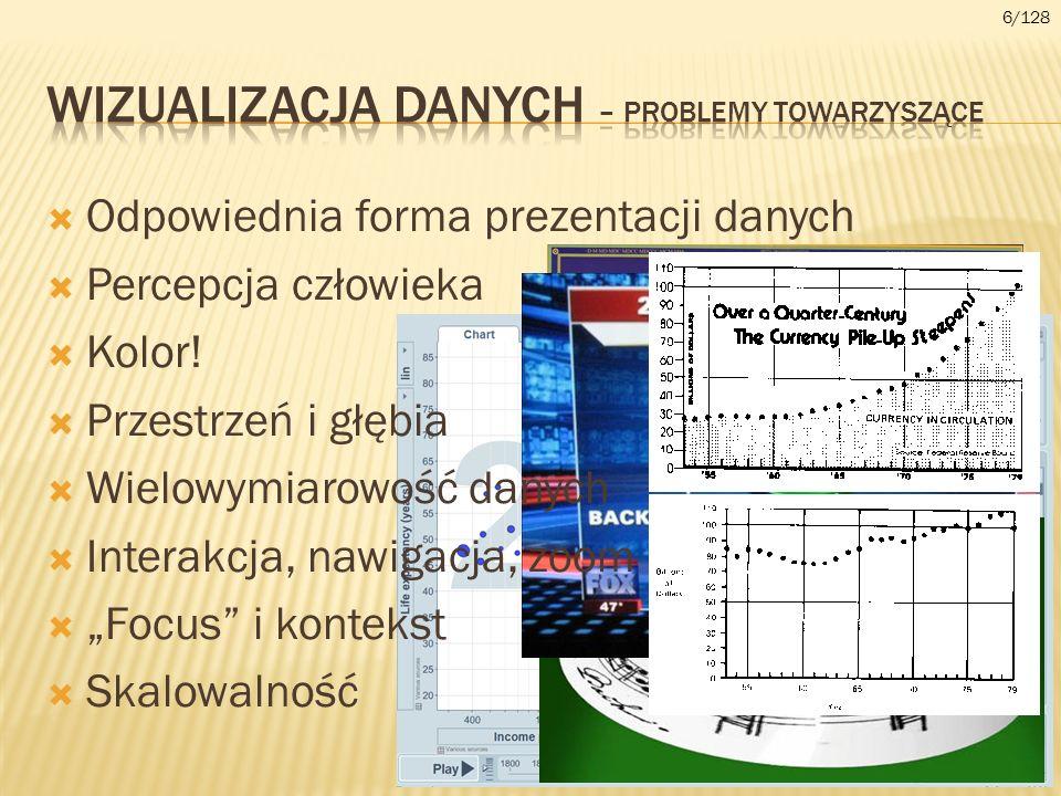 Wizualizacja danych – problemy towarzyszące