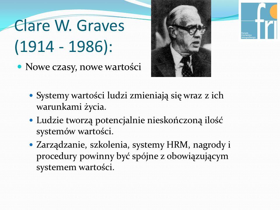 Clare W. Graves (1914 - 1986): Nowe czasy, nowe wartości